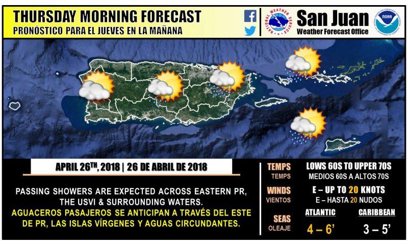 Servicio Nacional de Meteorología San Juan PR