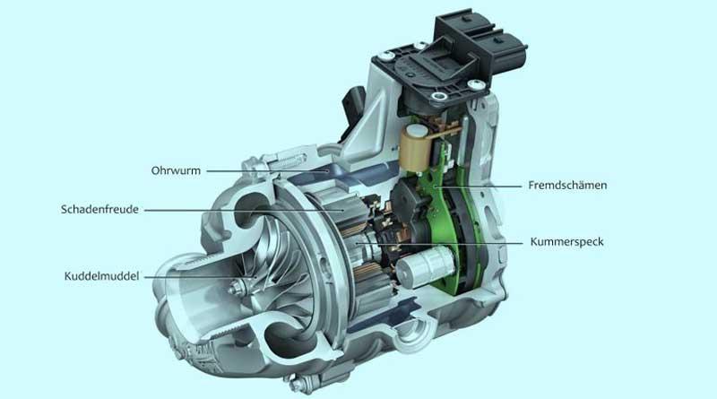 Compresor Eléctrico BMW