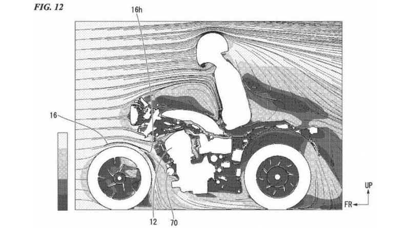 Honda CB1100 2020