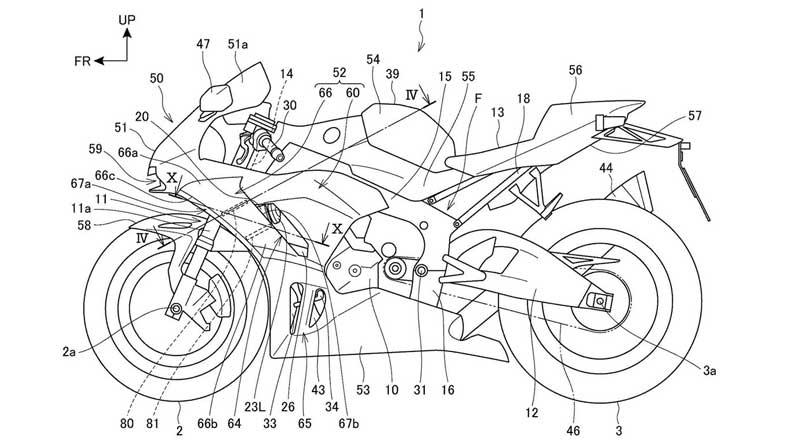 Nueva Honda CBR1000RR 2020